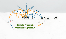 Simple Present/Present Progressive