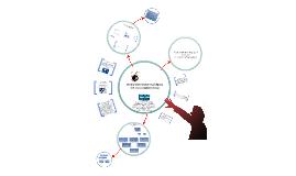 Copy of Gestión electrónica de documentos