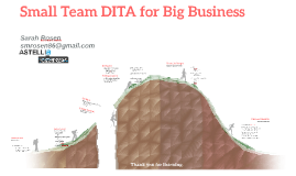 Small Team DITA for Big Business