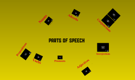 Eight Parts of Speech