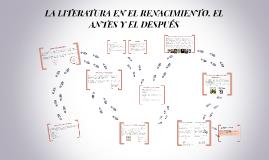 Copy of Copy of LA LITERATURA EN EL RENACIMIENTO