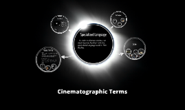 Cinematographic Terms