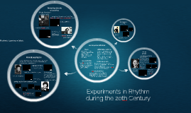 Experiments in Rhythm during the 20th Century