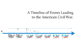 A Timeline of Events Leading to the Civil War