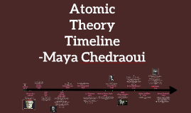 Atomic Theory Scientists