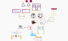 Copy of GCSE ICT Revision