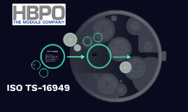 ISO TS-16949