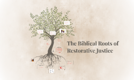 The Biblical Roots of Restorative Justice