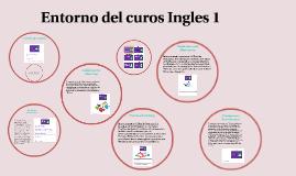 Copy of ENTORNOS DEL CURSO.