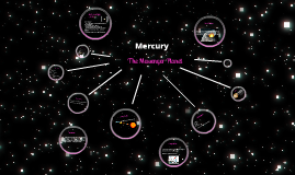 Mercury Planet Project