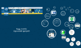 Copy of Zala Megyei Vállalkozásfejlesztési Alapítvány