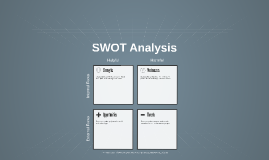 Copie de SWOT Analysis