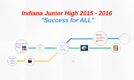IJHS: Success for ALL