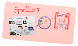 Spelling in the Classroom