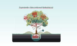 Copy of Zagrozenia róznorodnosci biologicznej