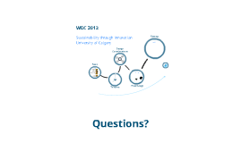 WEC 2013