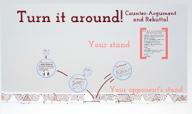 The Counter-argument and Rebuttal