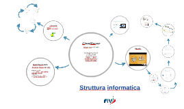 Struttura informatica FIV