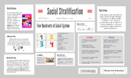 Copy of Social Stratification