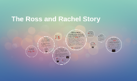 Ross and rachel dating timeline
