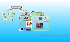 Ying-Cultural Diffusion
