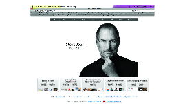 Copy of Steve Jobs