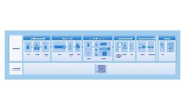 WSP - Laundry Dashboard