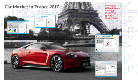 Car Market in 2017