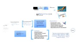 SLI Presentation