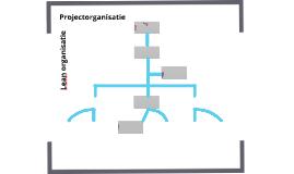 Rollen omgedraaid. Van verticale (project)organisatie naar horizontale (lean)organisatie?
