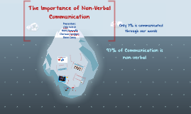Copy of Copy of The Importance of Non-Verbal