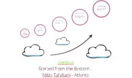 Gentiva - Started from the Bottom..