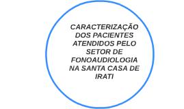 CARACTERIZAÇÃO DOS PACIENTES ATENDIDOS PELO SETOR DE FONOAUD