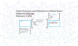 Organ Donation and Utilization in United States
