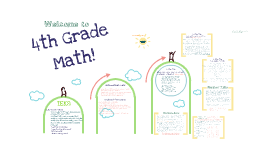 Copy of Welcome to 4th Grade Math