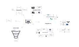 Die Karriere-Website als zentrale Personalmarketing-Plattform