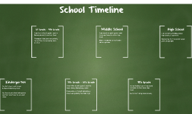 Copy of School Timeline