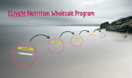 ELivate Nutrition Wholesale Program