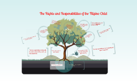Copy of The Rights and Responsibilities of the Filipino Child