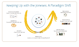 Keeping Up With The Joneses: A Paradigm Shift