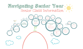 Senior Classroom Guidance Presentation