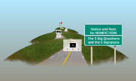 Notice and Note NONFICTION Signposts