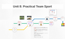 Unit 8: Practical Team Sport
