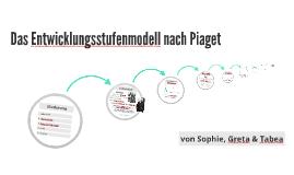 Das Entwicklungsstufenmodell nach Piaget