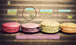 Positive Choices/Positive Changes