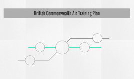 British Commonwealth Air Training Plan