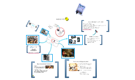 Managing ICT-mediated learning environment