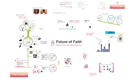 Future of Faith - May 2014