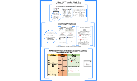 CHAPTER1: Circuit variables