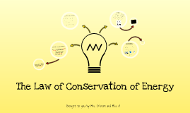 Law of Conservation of Energy by Miss Hoppenjans on Prezi